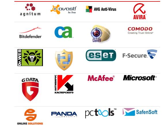 антивирусные программы для компьютера